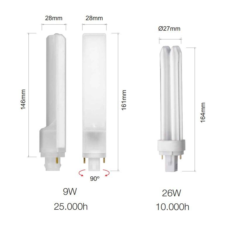 pl24 g24 lampe led 9w culot g24 935 lumens 4000 k. Black Bedroom Furniture Sets. Home Design Ideas