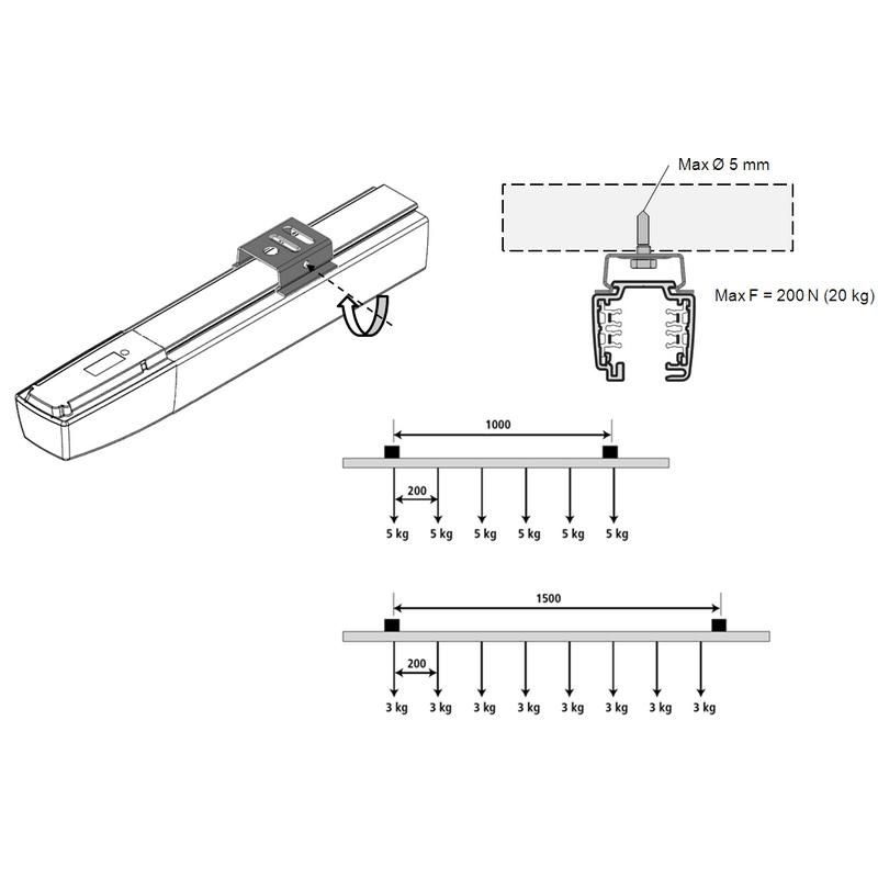 sp3 systeme permettant de fixer le rail au plafond ou bien de monter le rail en suspension sur. Black Bedroom Furniture Sets. Home Design Ideas