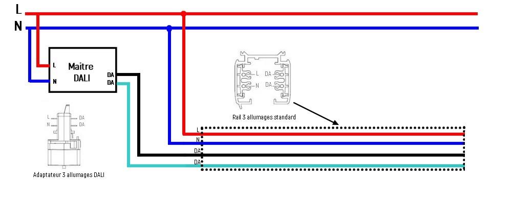 Cablage avec controleur DALI sur rail 3 allumages standard