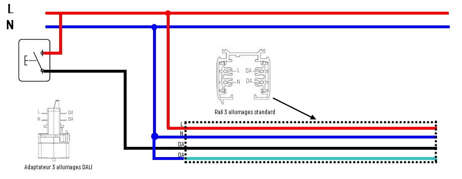Cablage DALI-PUSH sur rail 3 allumages standard