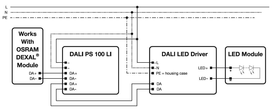 Cablage avec module DEXAL et driver DALI