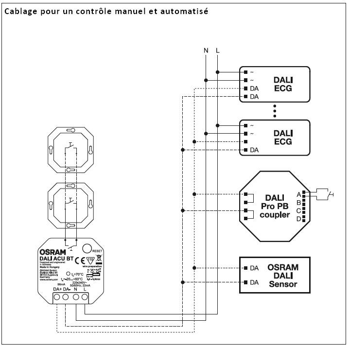Cablage pour un controle manuel et automatisé