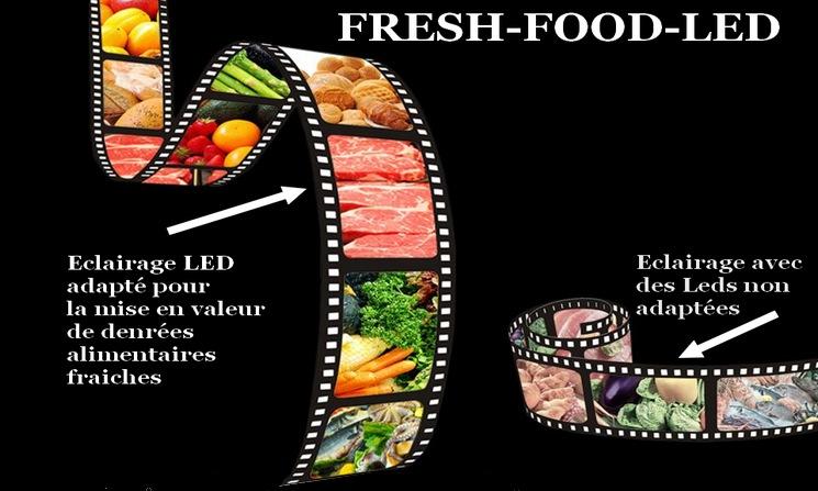 éclairage denrées alimentaires