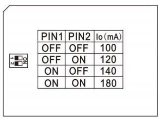 réglage courant de sortie 100 à 180 mA