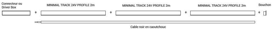 Structure MINIMAL TRACK