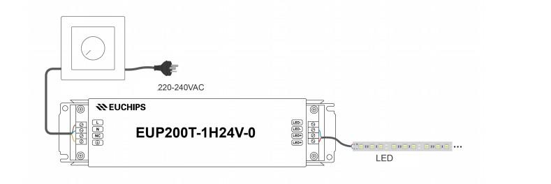 schema de cablage du driver avec un variateur