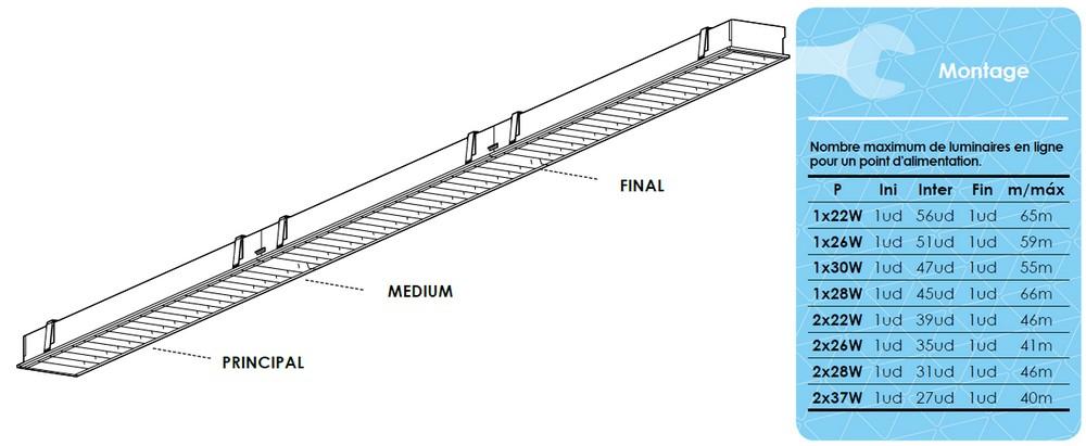 limitation de la ligne continue LED encastrée basse luminance