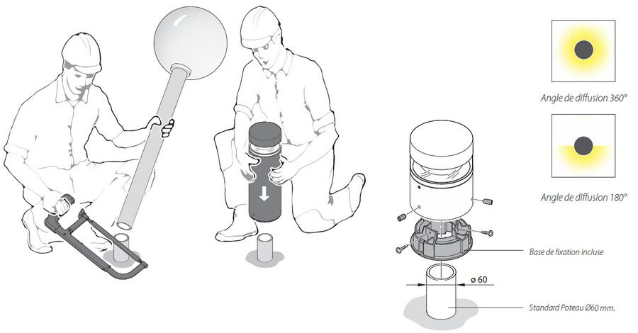 montage sur poteau standard Ø60mm